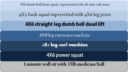 thursday super leg workout
